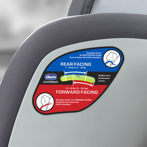 the Chicco bubble levels indicate the correct seat angle for the NextFit Zip convertible car seat