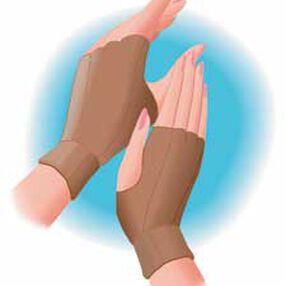 Hand & Wrist Support Gloves