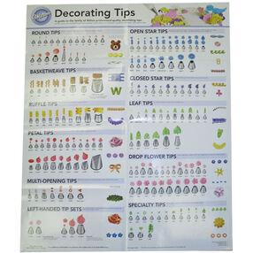 Decorating Tip Poster