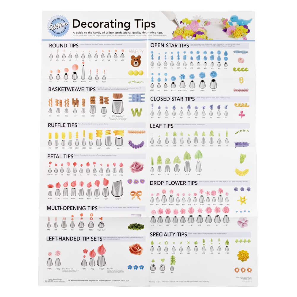 How To Use Cake Decorating Bags And Tips : Decorating Tip Poster Wilton