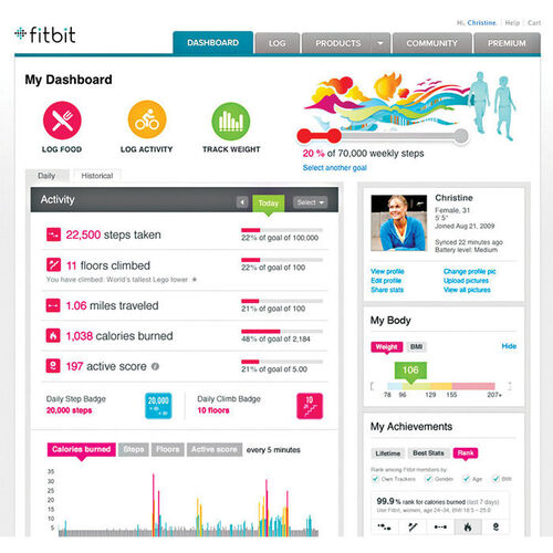 Fitbit Ultra Wireless Fitness Tracker