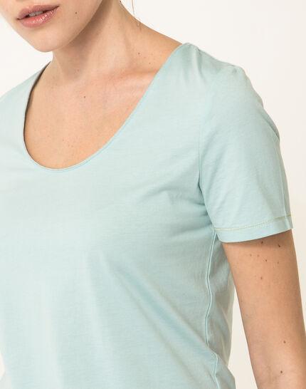 Noon sky blue T-shirt (2) - 1-2-3