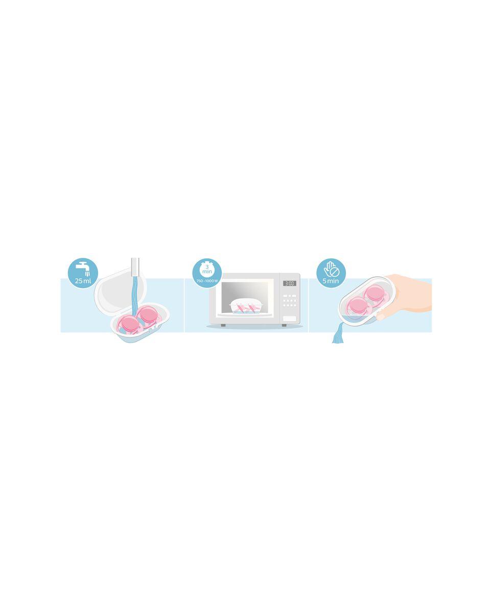 Beruhigungssauger für 0 - 6 Monate SCF223/20