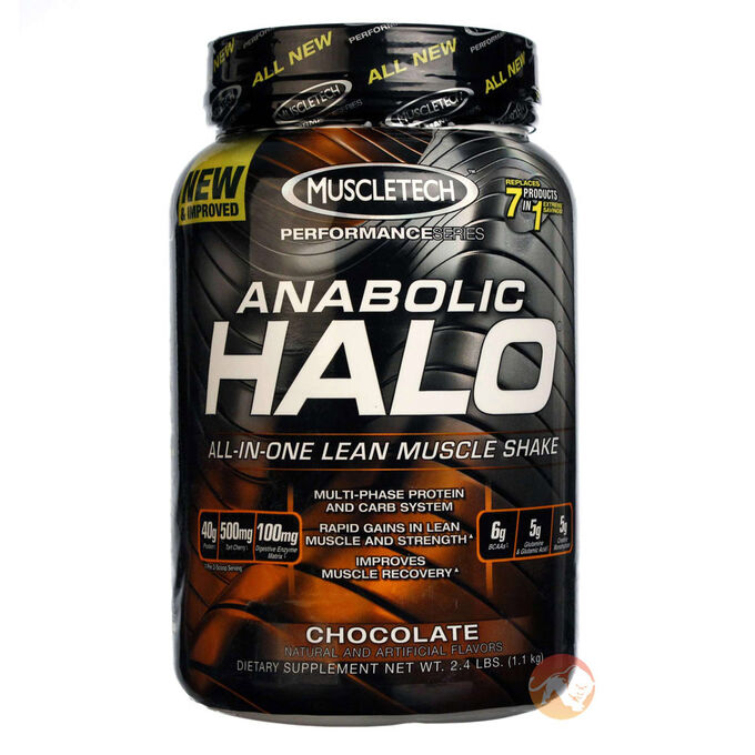 anabolic halo protein reviews