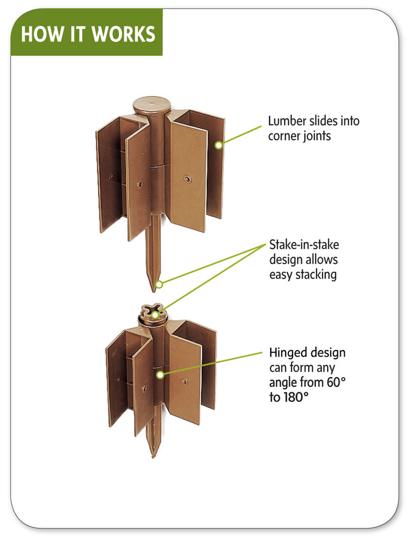 Corner Joints For Raised Garden Beds