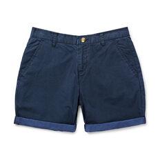 Check Short
