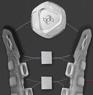 adidas Golf present the BOA Closure System