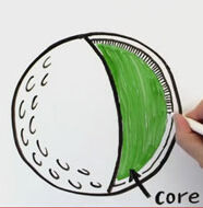 Project (a) Whiteboard - Video