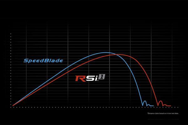 TMade RSI 1 Steel 4-PW