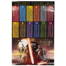 Star Wars Poster Times Tables