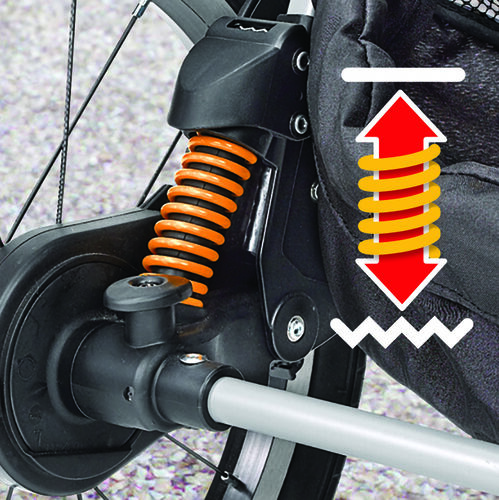 Foot-operated adjustable suspension for using the TRE Jogging Stroller on a variety of terrains