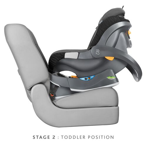 Stage 2 : Toddler Position 9-24m